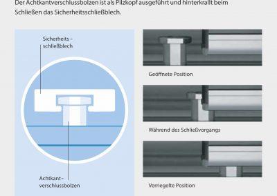 pilzkopf_beschlag_model